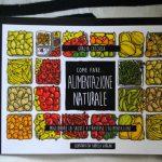 """Il libro di cucina: """"Come fare...ALIMENTAZIONE NATURALE"""""""
